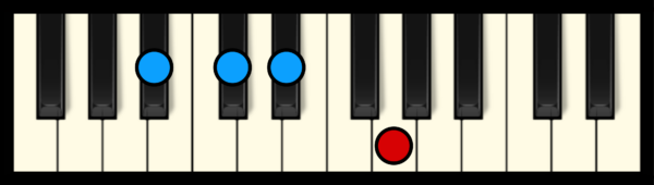 D#7 Piano Chord (2nd inversion)