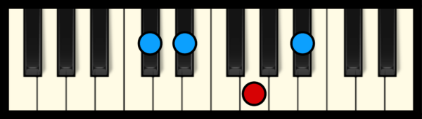 D#7 Piano Chord (3rd inversion)