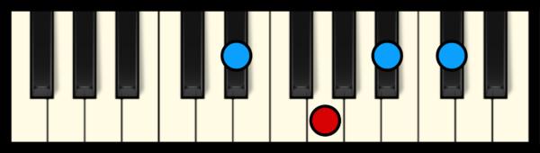 D#7 Piano Chord