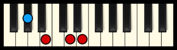 E7 Piano Chord (1st inversion)