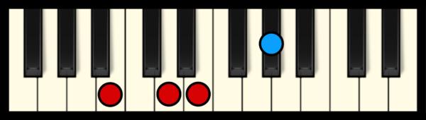 E7 Piano Chord (2nd inversion)