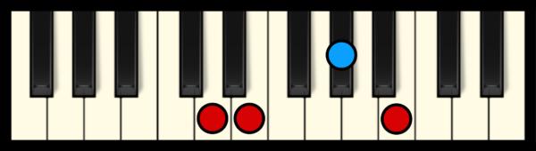 E7 Piano Chord (3rd inversion)