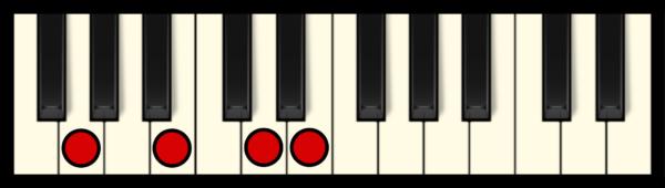 E min 7 Chord on Piano (1st inversion)