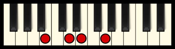 E min 7 Chord on Piano (2nd inversion)