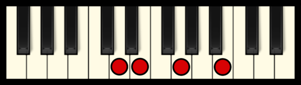 E min 7 Chord on Piano (3rd inversion)