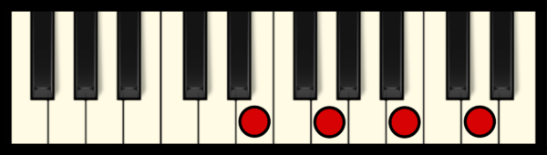 E min 7 Chord on Piano
