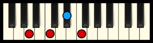 F7 Chord on Piano (1st inversion)
