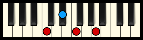 F7 Chord on Piano (2nd inversion)