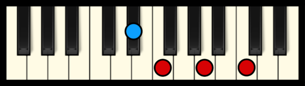 F7 Chord on Piano (3rd inversion)