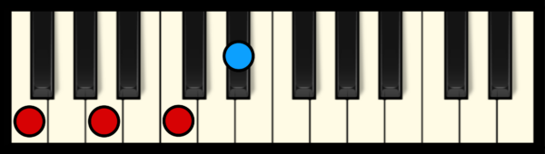 F7 Chord on Piano