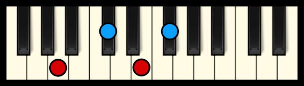 F# min 7 Chord on Piano (1st inversion)