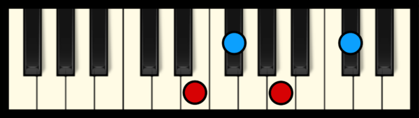 F# min 7 Chord on Piano (3rd inversion)