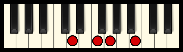 G7 Chord on Piano (2nd inversion)