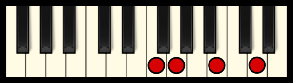 G7 Chord on Piano (3rd inversion)