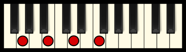 G7 Chord on Piano