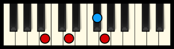 G Maj 7 Chord on Piano (1st inversion)