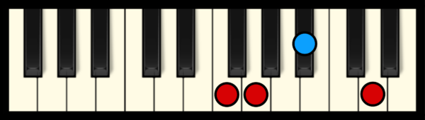 G min 7 Chord on Piano (3rd inversion)
