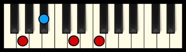 G min 7 Chord on Piano