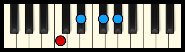 Ab7 Chord on Piano (first inversion)