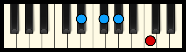 Ab7 Chord on Piano (2nd inversion)
