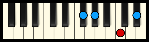 Ab7 Chord on Piano (3rd inversion)