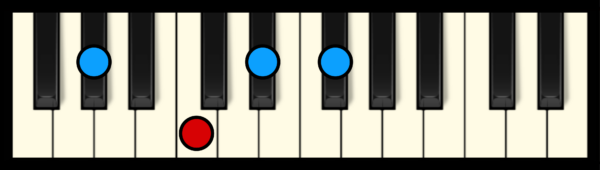 Ab7 Chord on Piano