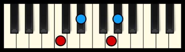 Ab Maj 7 Chord on Piano (1st inversion)