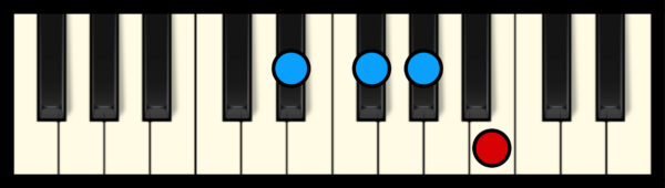 G# min 7 Chord on Piano (2nd inversion)
