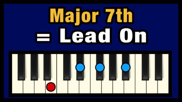 Major 7th Chord