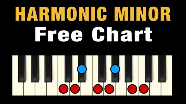 The Harmonic Minor Scale in all 12 Keys