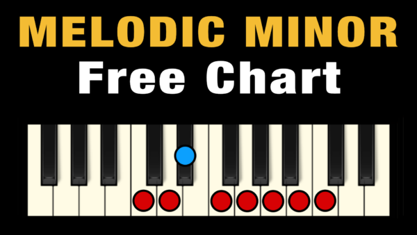 The Melodic Minor Scale in all 12 Keys