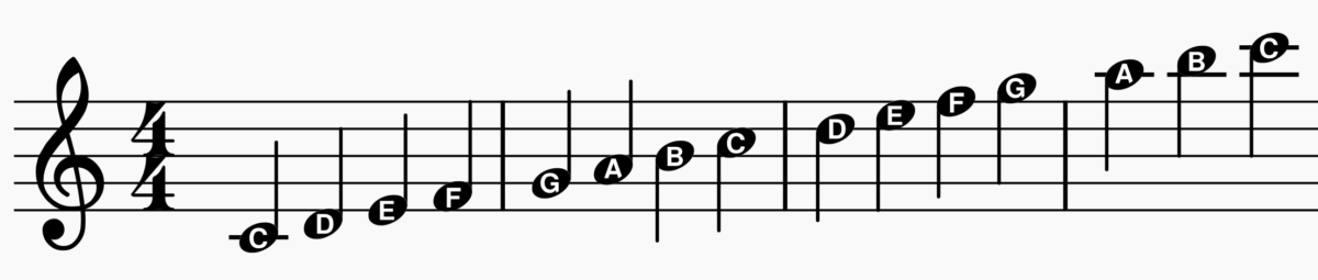 Treble Clef - Note Names