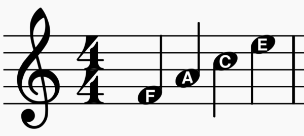 Treble Clef - Note Names (Spaces)