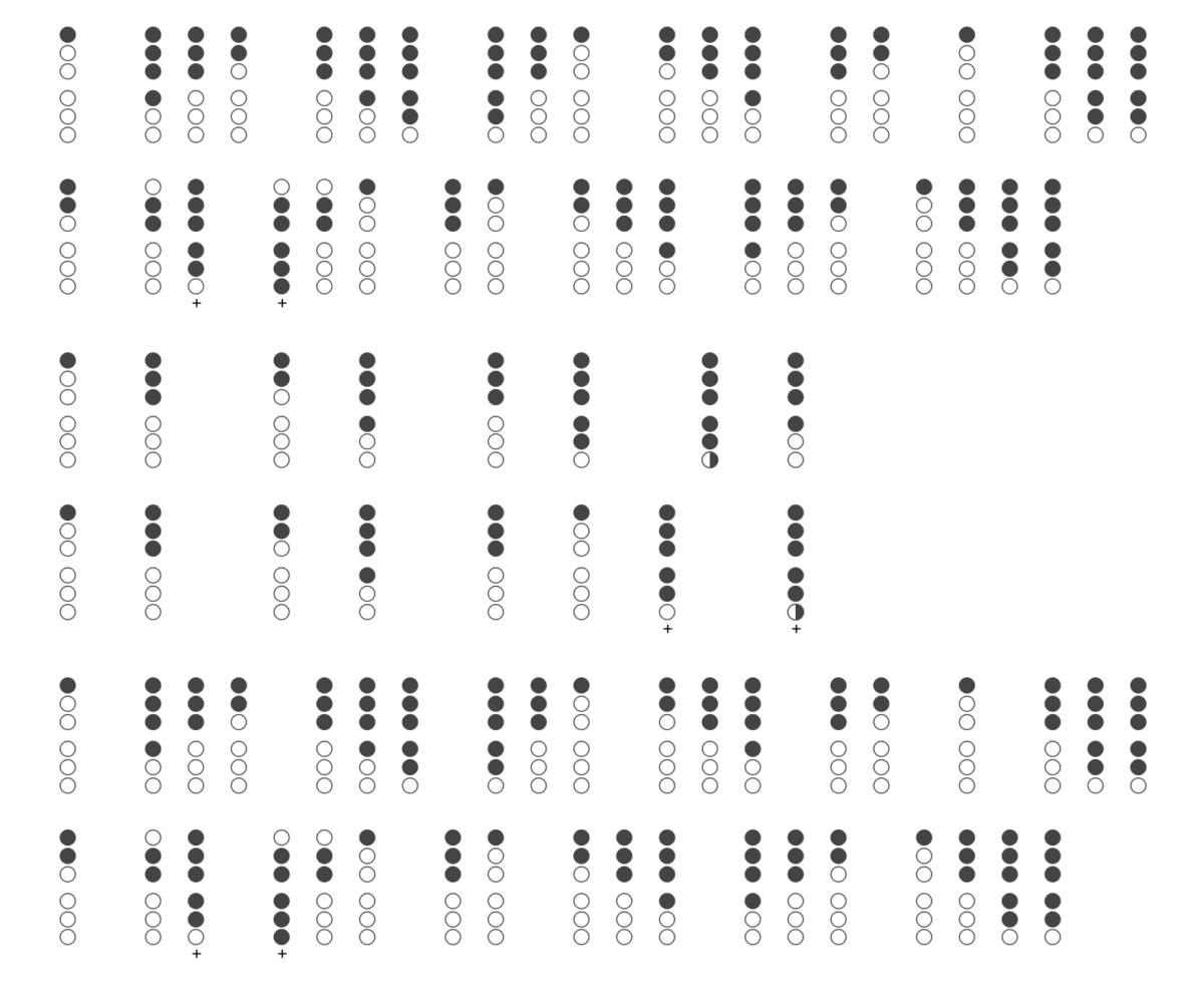 Tetris Theme (Tin Whistle Tabs)